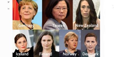 Sadar Atau Tidak, Negara Dengan Respon Pandemi Corona Terbaik Di Dunia Dipimpin Oleh Wanita
