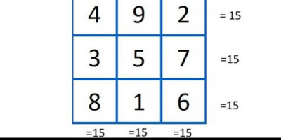 Diagram Sembilan Ruang