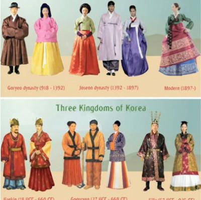 Mengenal Hanbok, Pakaian Tradisional Yang Dipakai Raja Hingga Artis K-Pop